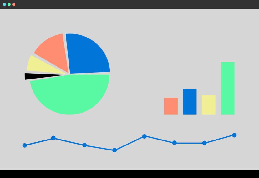 店舗システムを導入した後のグラフ