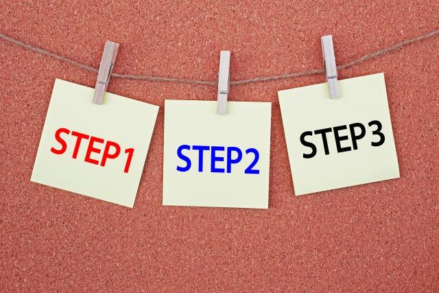 スキル管理のステップ