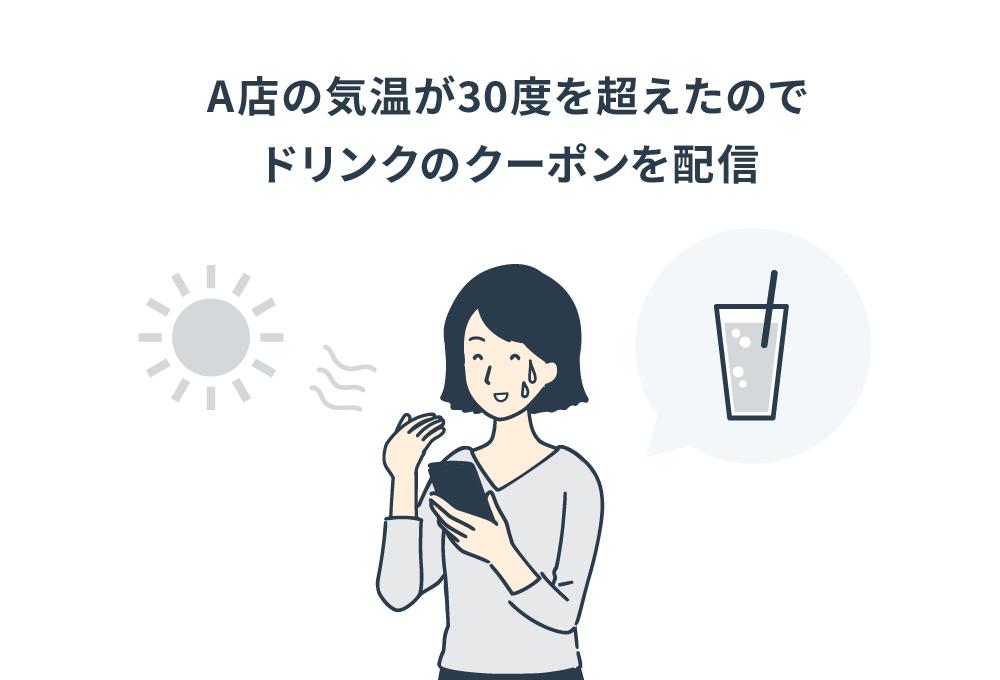 天気・気温