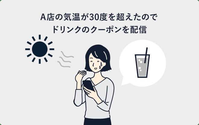 気温によるクーポン配信