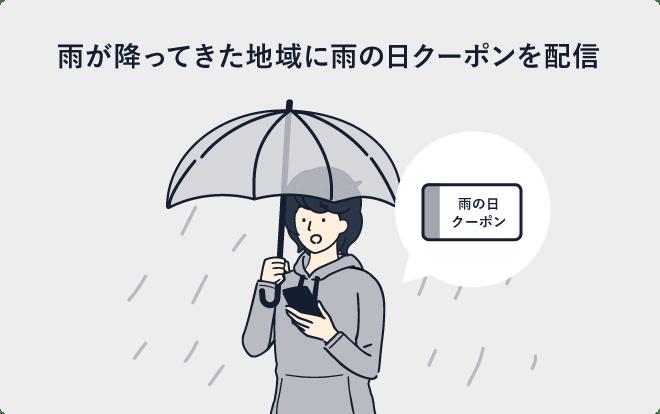 雨の日限定クーポン配信