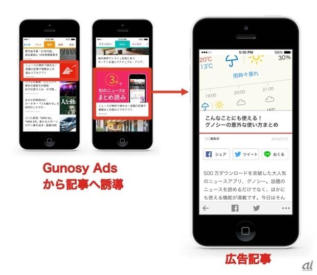 記事広告・タイアップ広告
